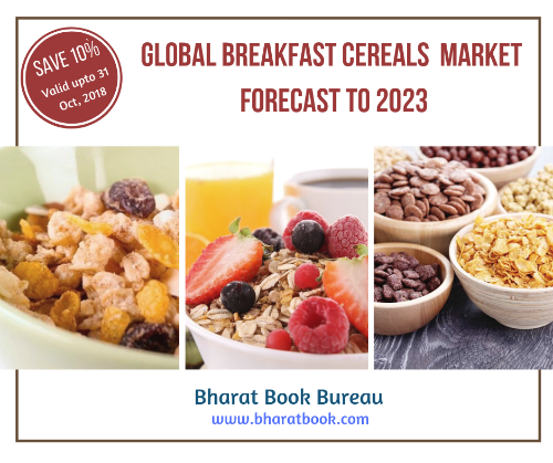 Global Breakfast Cereals Market