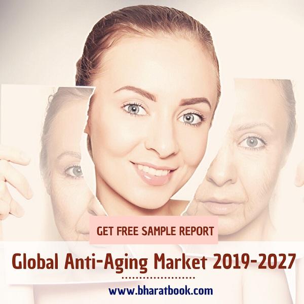 Anti-Aging Market - Bharat Book Bureau
