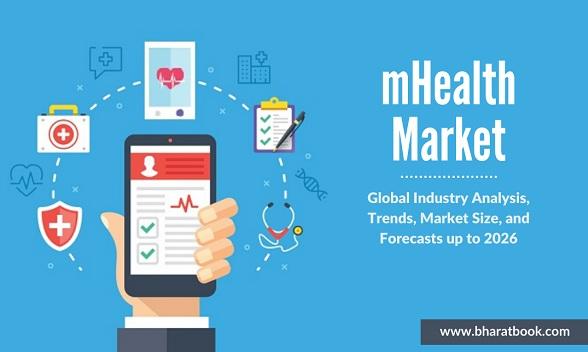 mHealth Market - Bharat Book Bureau